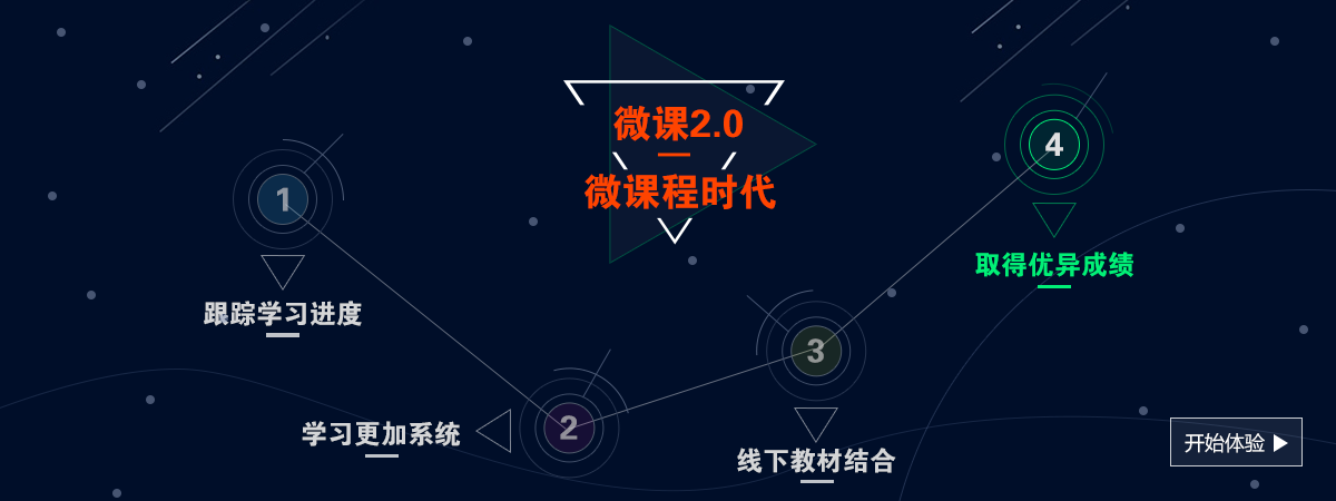 http://www.cnwkw.cn/course/details?lessonId=337